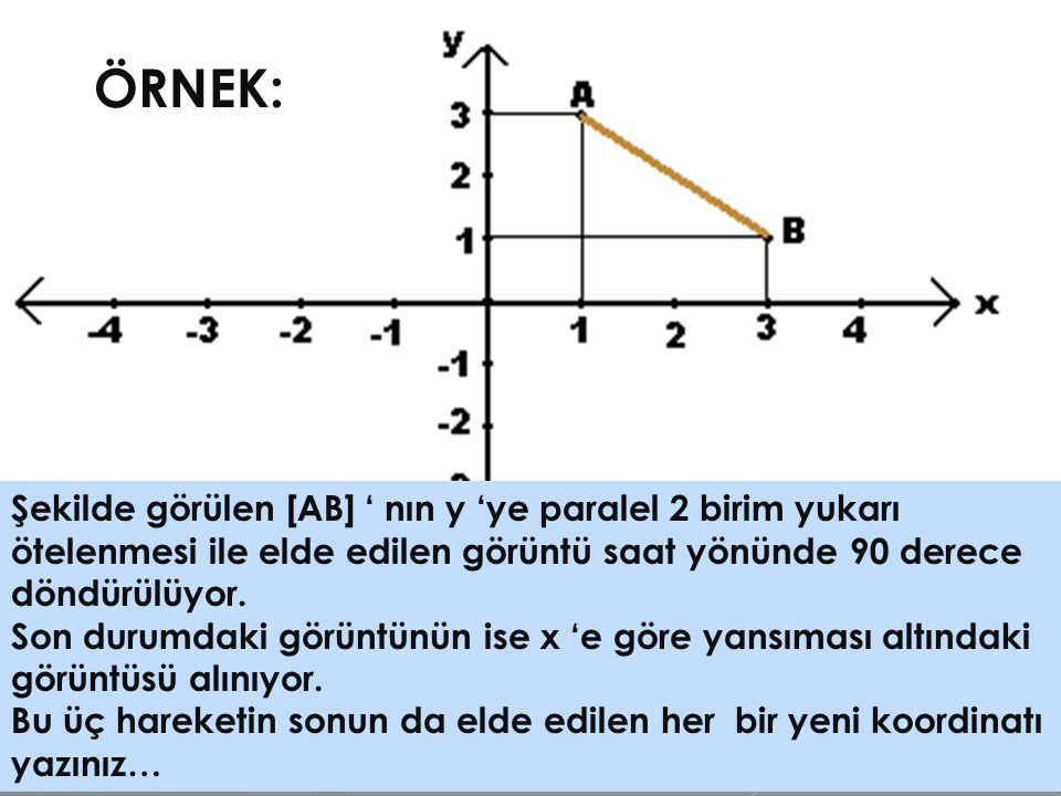 ÖRNEK: Şekilde görülen [AB] ' nın y 'ye paralel 2 birim yukarı ötelenmesi ile elde edilen görüntü saat yönünde 90 derece döndürülüyor.